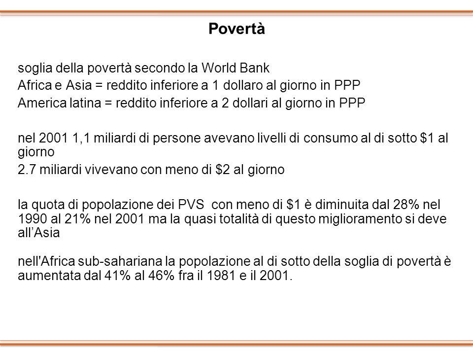 Povertà soglia della povertà secondo la World Bank