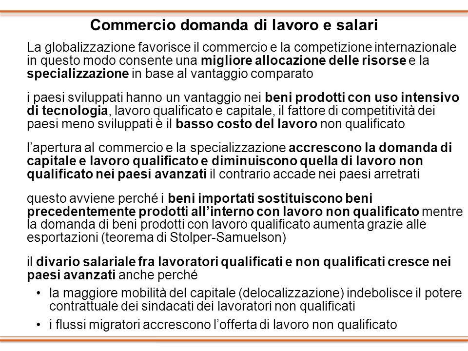 Commercio domanda di lavoro e salari