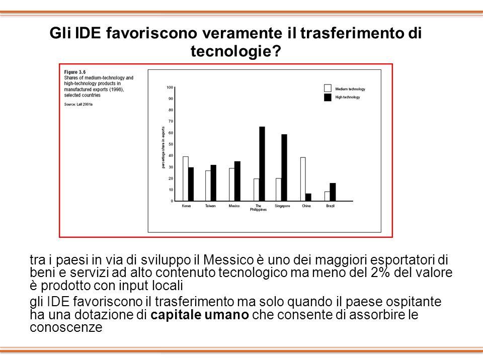 Gli IDE favoriscono veramente il trasferimento di tecnologie