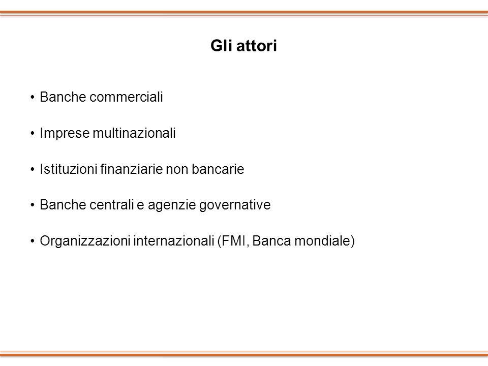 Gli attori Banche commerciali Imprese multinazionali
