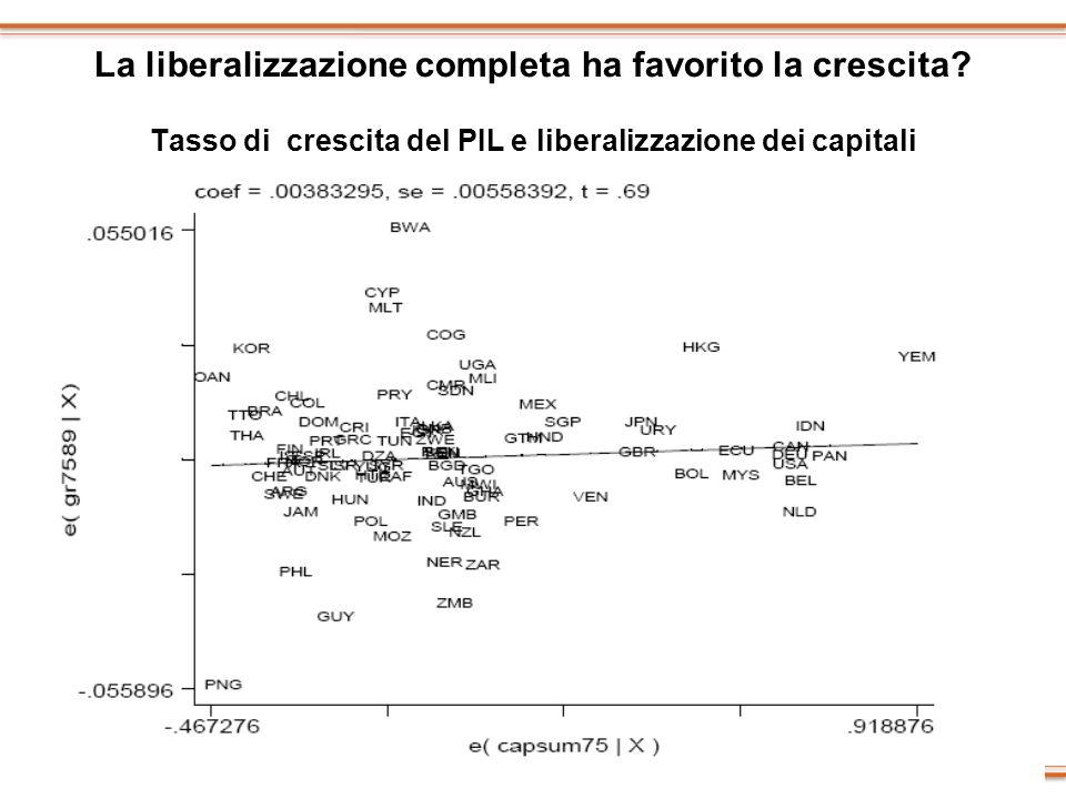 La liberalizzazione completa ha favorito la crescita
