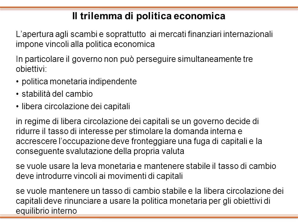 Il trilemma di politica economica