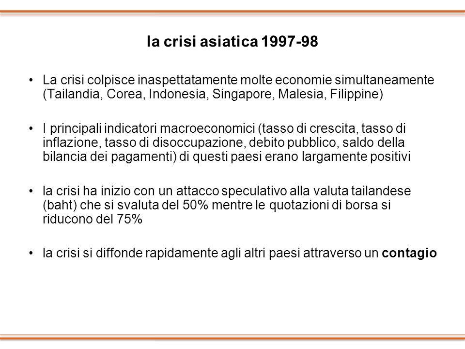 la crisi asiatica 1997-98