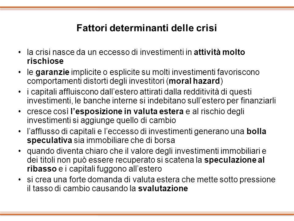 Fattori determinanti delle crisi