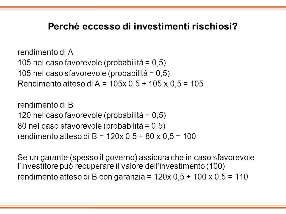 Perché eccesso di investimenti rischiosi