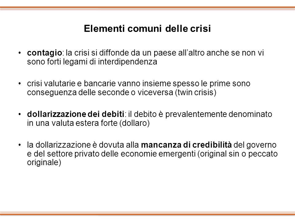 Elementi comuni delle crisi
