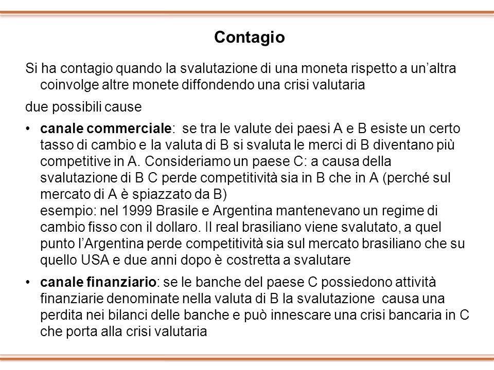 Contagio Si ha contagio quando la svalutazione di una moneta rispetto a un'altra coinvolge altre monete diffondendo una crisi valutaria.
