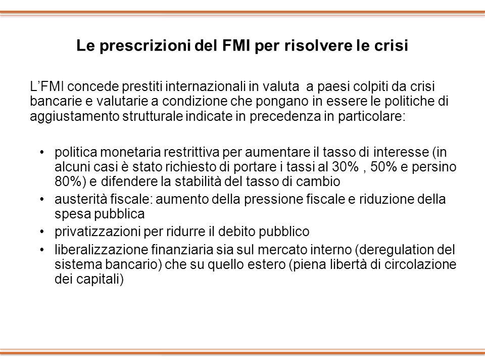 Le prescrizioni del FMI per risolvere le crisi