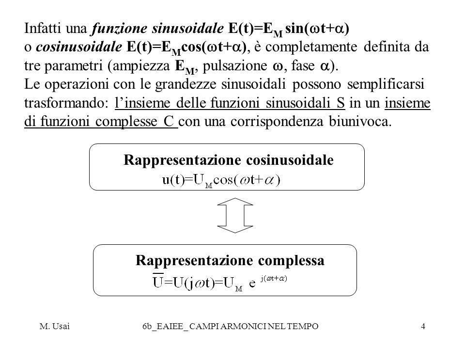 Rappresentazione cosinusoidale