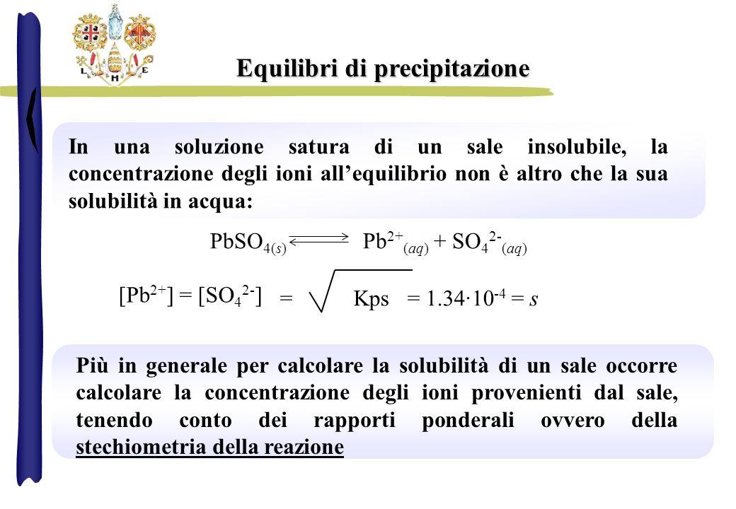 PbSO4(s) Pb2+(aq) + SO42-(aq)