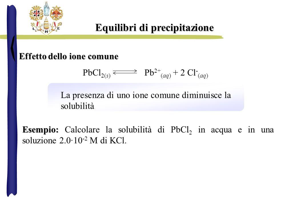 PbCl2(s) Pb2+(aq) + 2 Cl-(aq)