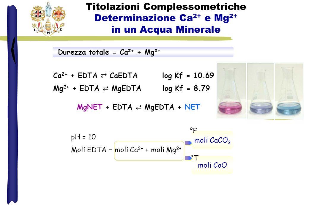 Titolazioni Complessometriche Determinazione Ca2+ e Mg2+ in un Acqua Minerale