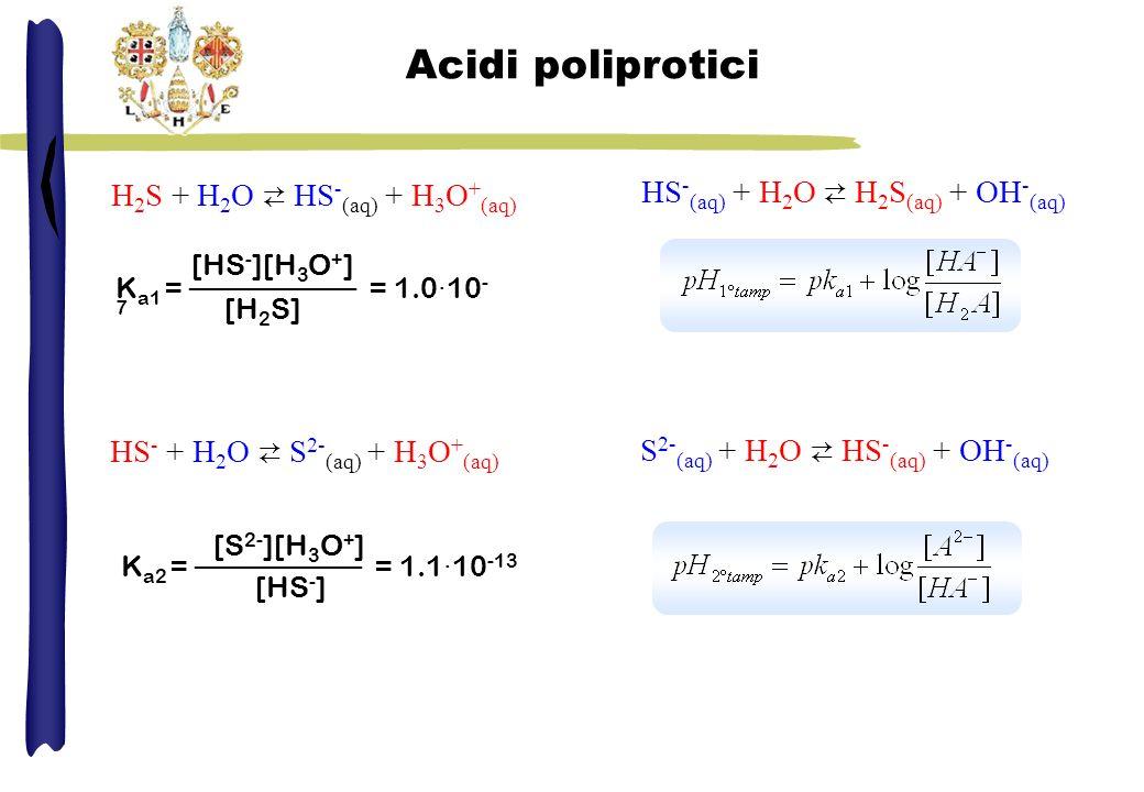 Acidi poliprotici HS-(aq) + H2O ⇄ H2S(aq) + OH-(aq)
