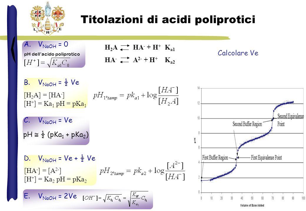 Titolazioni di acidi poliprotici