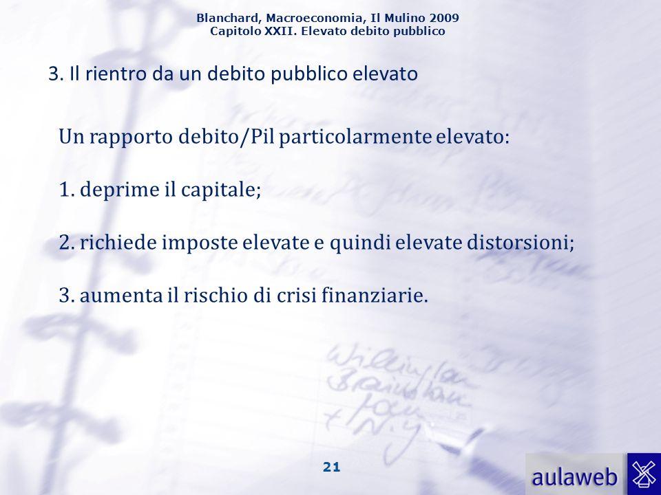 3. Il rientro da un debito pubblico elevato