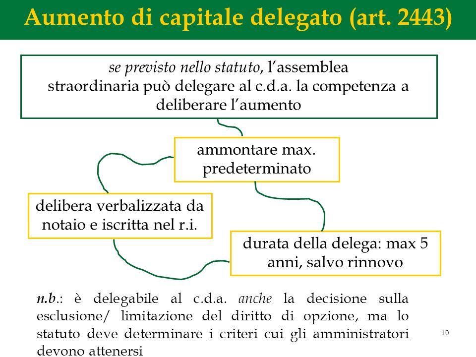 Aumento di capitale delegato (art. 2443)