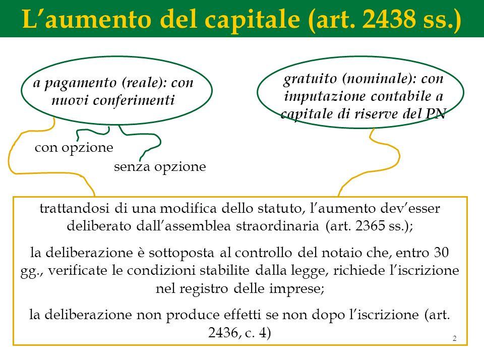 L'aumento del capitale (art. 2438 ss.)