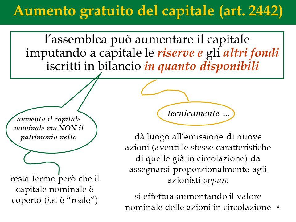 Aumento gratuito del capitale (art. 2442)