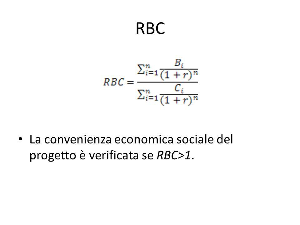 RBC La convenienza economica sociale del progetto è verificata se RBC>1.