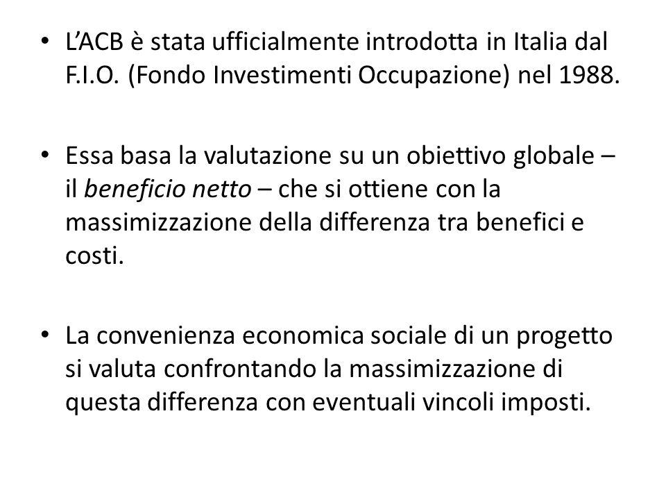 L'ACB è stata ufficialmente introdotta in Italia dal F. I. O