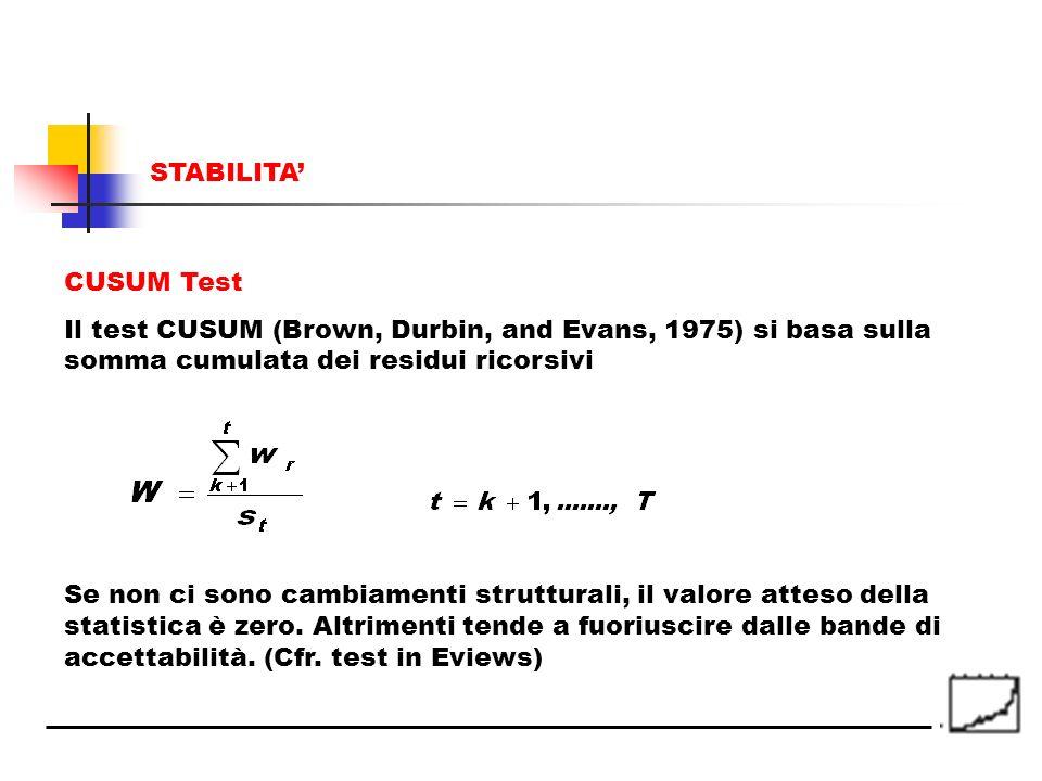STABILITA' CUSUM Test. Il test CUSUM (Brown, Durbin, and Evans, 1975) si basa sulla somma cumulata dei residui ricorsivi.