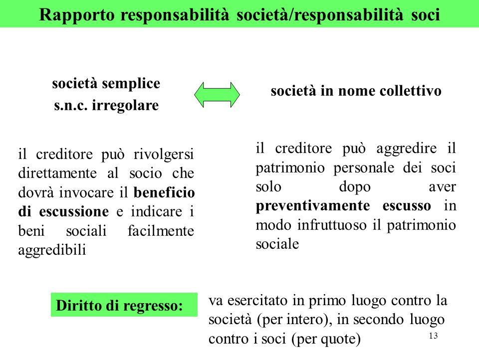 Societa di persone societ semplice attivit non for Giardino e nome collettivo
