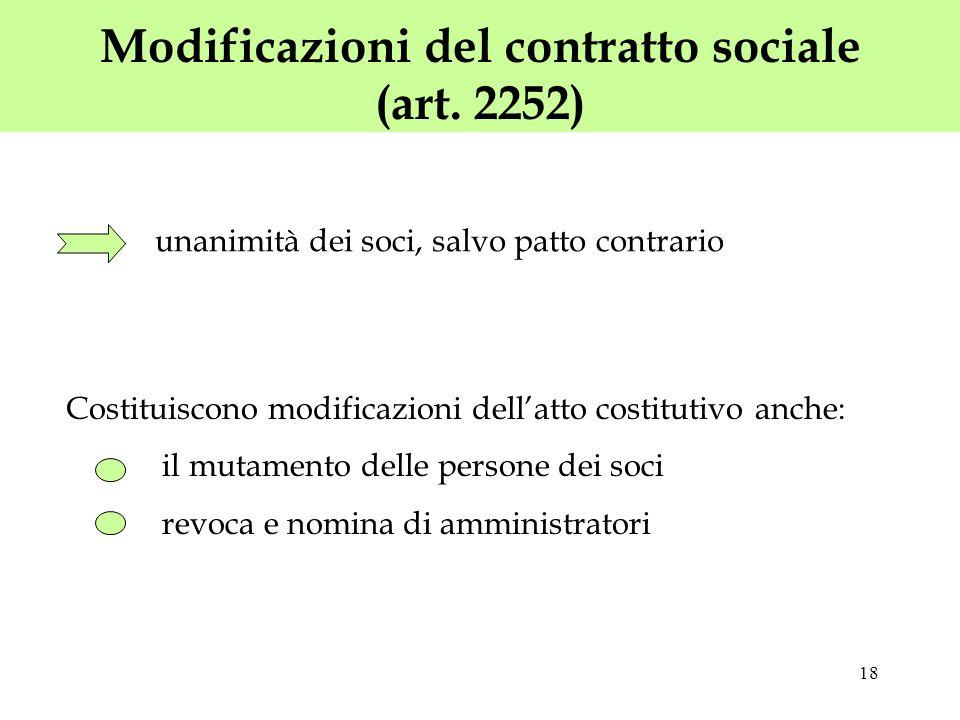 Modificazioni del contratto sociale
