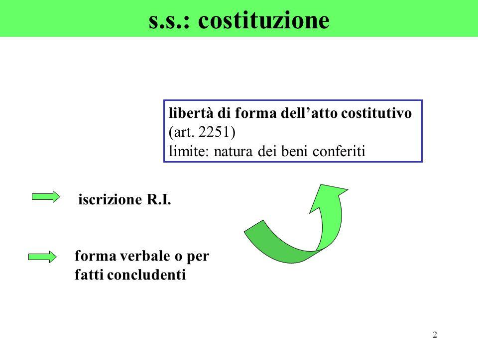 s.s.: costituzione libertà di forma dell'atto costitutivo (art. 2251)
