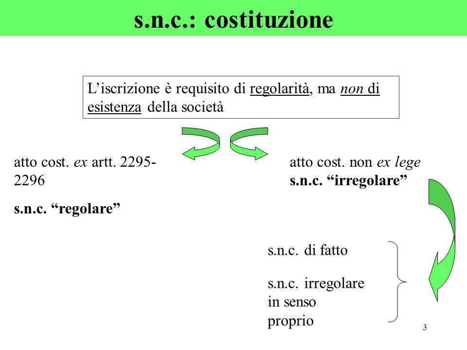 s.n.c.: costituzione L'iscrizione è requisito di regolarità, ma non di esistenza della società. atto cost. ex artt. 2295-2296.