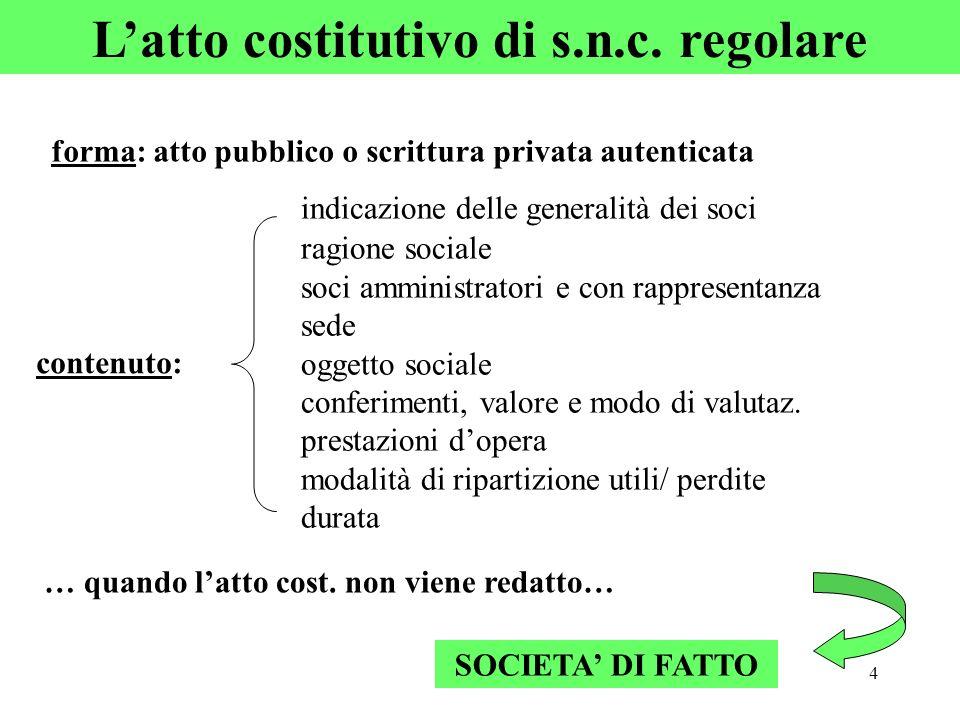 L'atto costitutivo di s.n.c. regolare