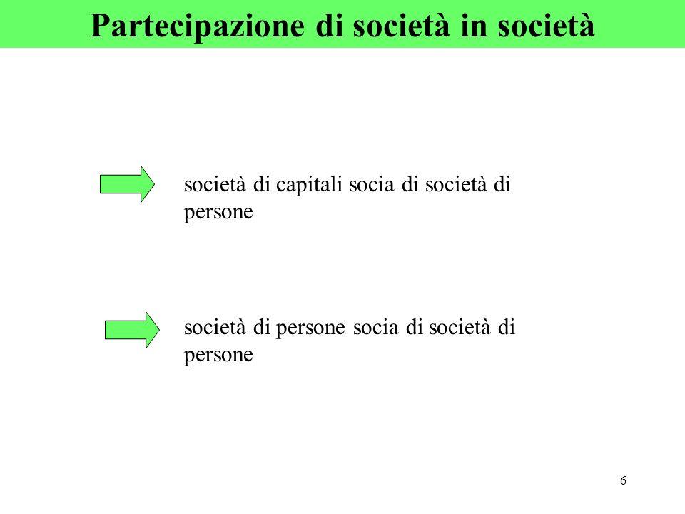 Partecipazione di società in società