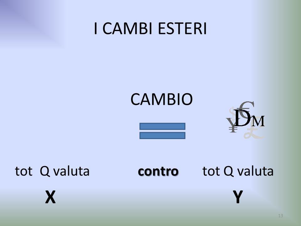 I CAMBI ESTERI CAMBIO tot Q valuta contro tot Q valuta X Y
