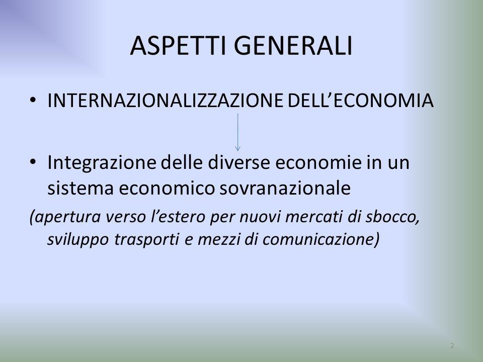 ASPETTI GENERALI INTERNAZIONALIZZAZIONE DELL'ECONOMIA