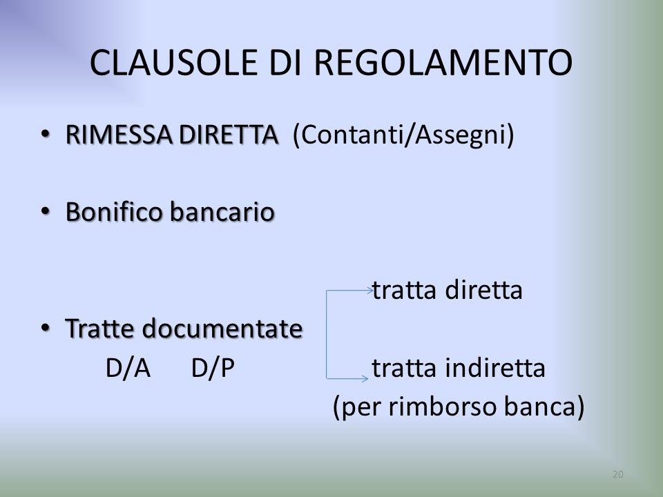 CLAUSOLE DI REGOLAMENTO