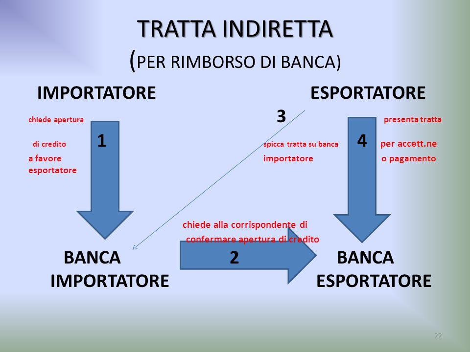 TRATTA INDIRETTA (PER RIMBORSO DI BANCA)