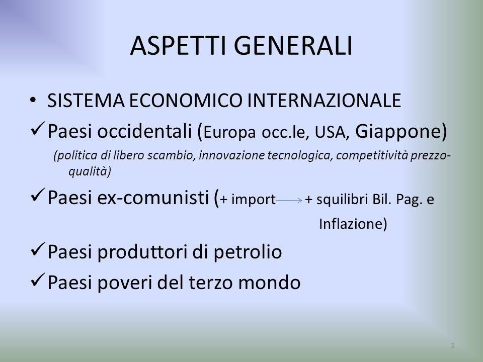 ASPETTI GENERALI SISTEMA ECONOMICO INTERNAZIONALE