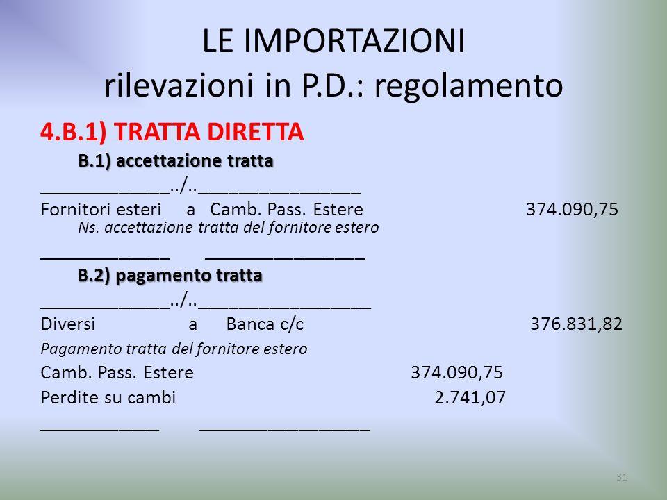 LE IMPORTAZIONI rilevazioni in P.D.: regolamento