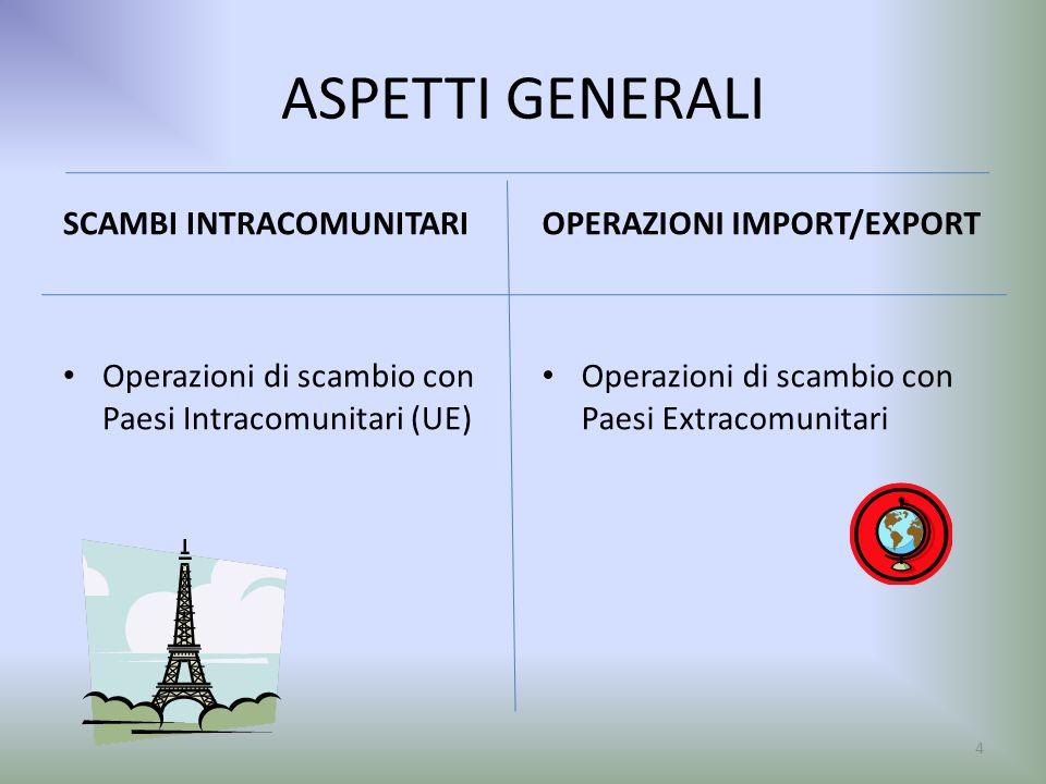 ASPETTI GENERALI SCAMBI INTRACOMUNITARI OPERAZIONI IMPORT/EXPORT