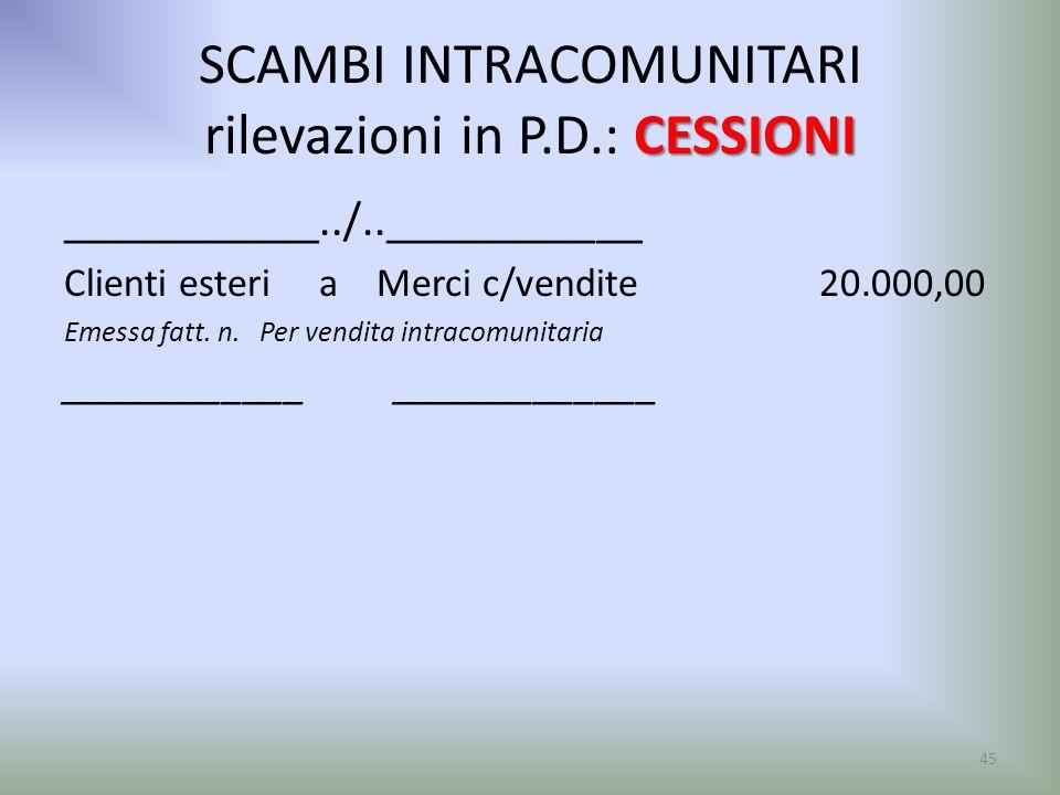SCAMBI INTRACOMUNITARI rilevazioni in P.D.: CESSIONI