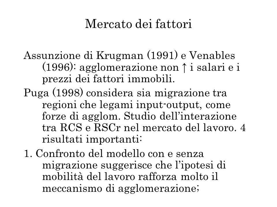 Mercato dei fattoriAssunzione di Krugman (1991) e Venables (1996): agglomerazione non ↑ i salari e i prezzi dei fattori immobili.