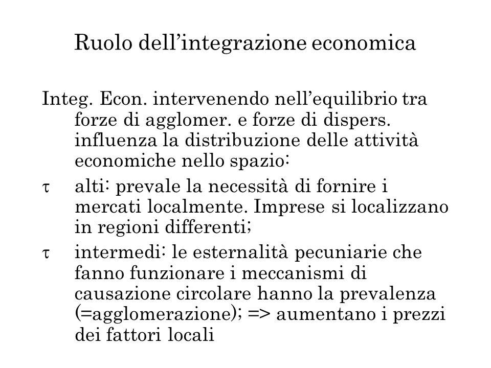 Ruolo dell'integrazione economica