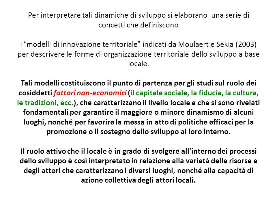 Per interpretare tali dinamiche di sviluppo si elaborano una serie di concetti che definiscono i modelli di innovazione territoriale indicati da Moulaert e Sekia (2003) per descrivere le forme di organizzazione territoriale dello sviluppo a base locale.