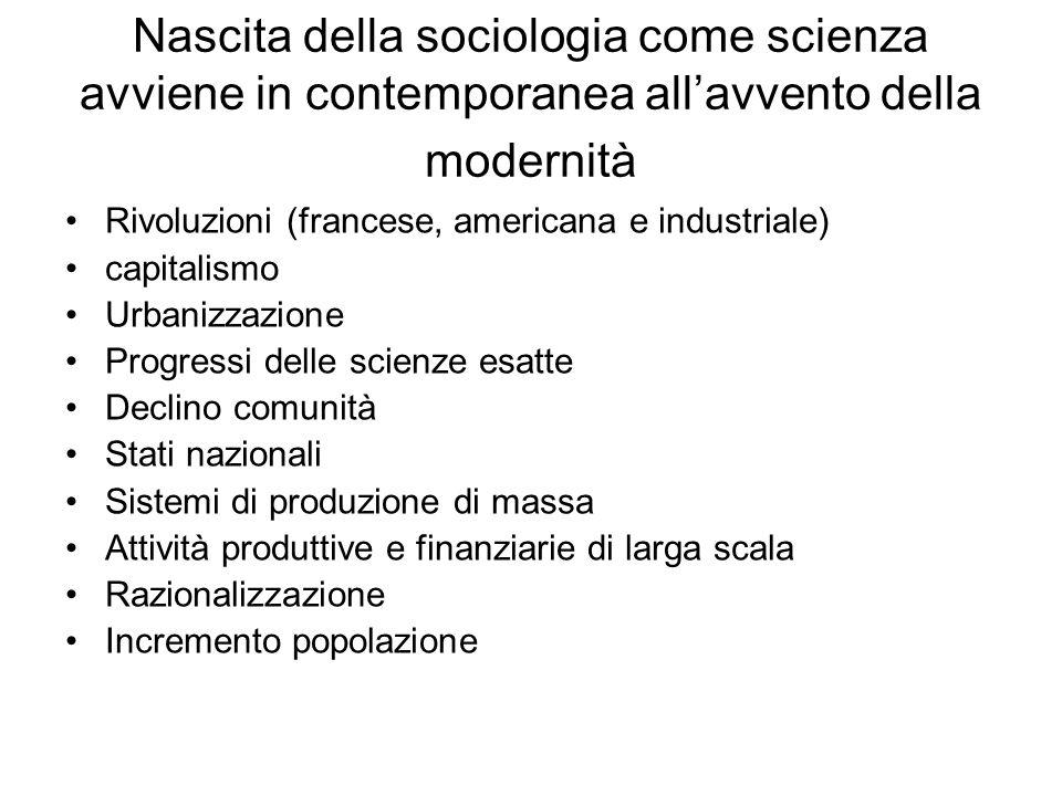 Nascita della sociologia come scienza avviene in contemporanea all'avvento della modernità