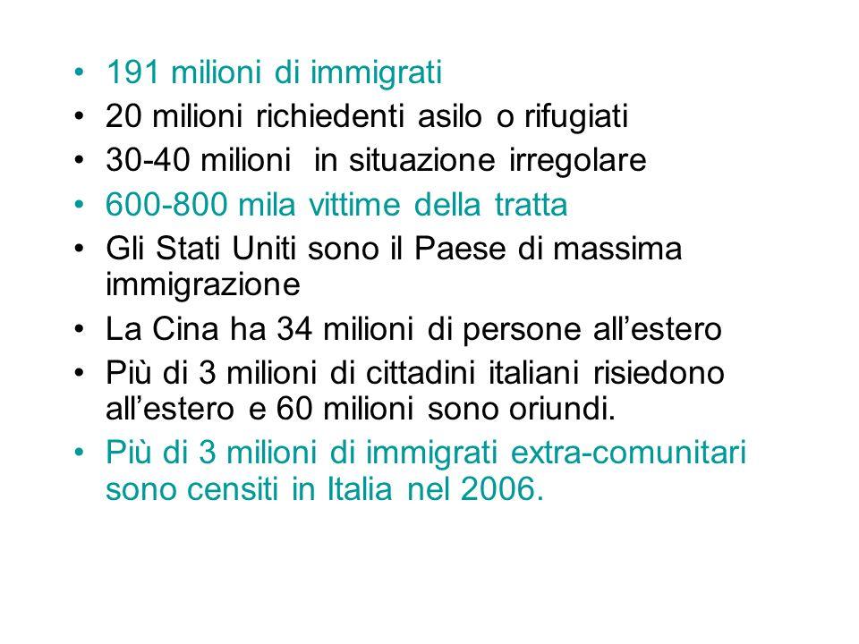 191 milioni di immigrati20 milioni richiedenti asilo o rifugiati. 30-40 milioni in situazione irregolare.
