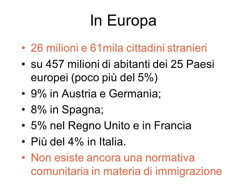 In Europa 26 milioni e 61mila cittadini stranieri