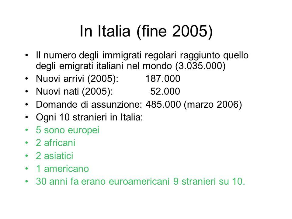 In Italia (fine 2005)Il numero degli immigrati regolari raggiunto quello degli emigrati italiani nel mondo (3.035.000)