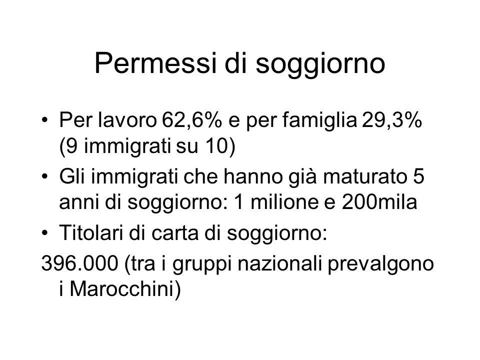 Permessi di soggiorno Per lavoro 62,6% e per famiglia 29,3% (9 immigrati su 10)