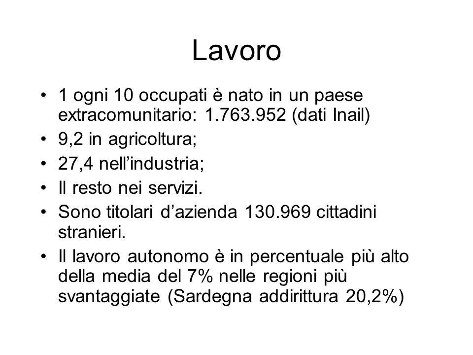 Lavoro1 ogni 10 occupati è nato in un paese extracomunitario: 1.763.952 (dati Inail) 9,2 in agricoltura;