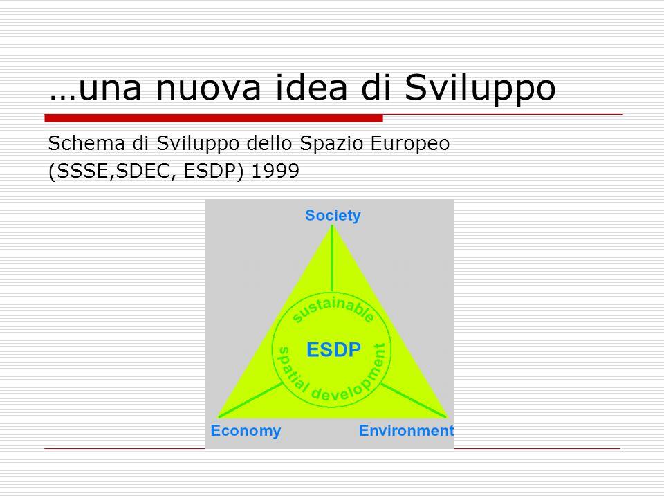 …una nuova idea di Sviluppo