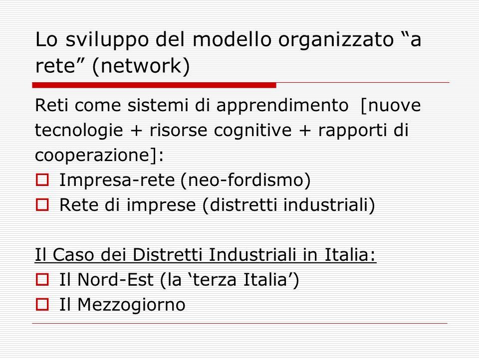 Lo sviluppo del modello organizzato a rete (network)